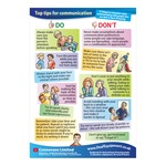 Top Tips for Communication A3 poster