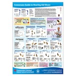 Connevans Guide to Hearing Aid Direct Input Shoes poster